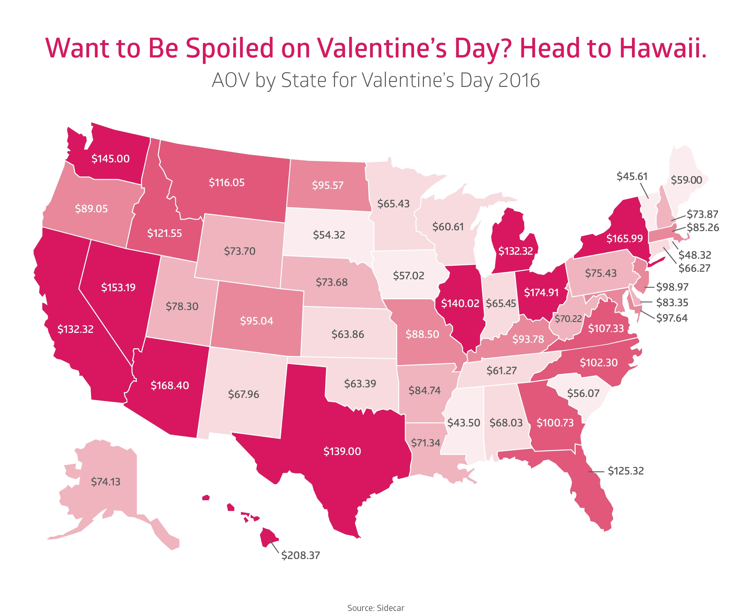 Retailers' AOV by State for the Valentine's Day Season