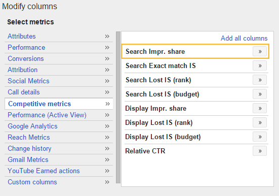Google Shopping Search Impression Share (SIS) column