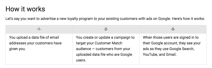 Customer Match for Google Shopping Has Arrived. Here's What You Need to Know.