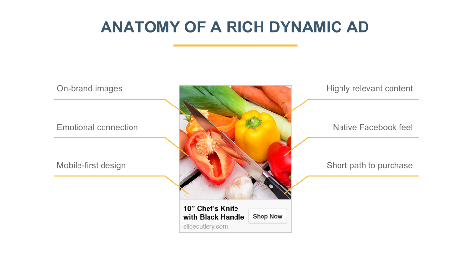 Anatomy of a rich dynamic ad