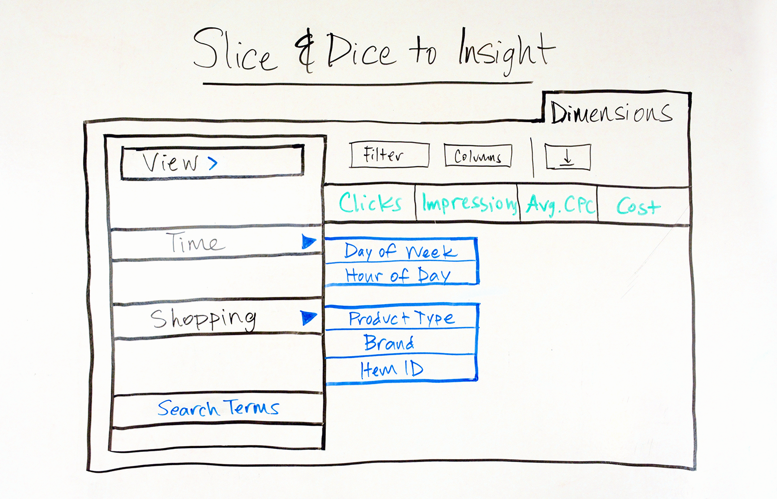 Slice and dice to insight in the adwords dimensions tab