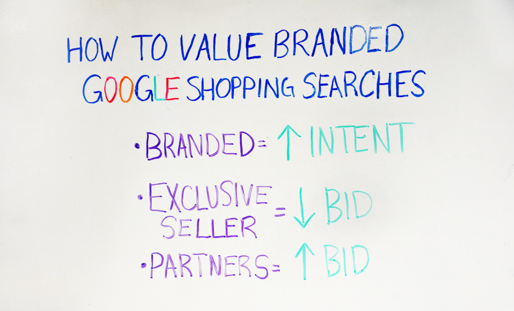 How to Value Branded Searches in Google Shopping
