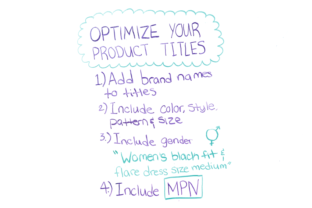 Whiteboard-4 Go-To Methods to Optimize Product Titles for Google Shopping