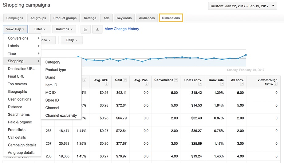 Google Shopping Campaigns Dimensions