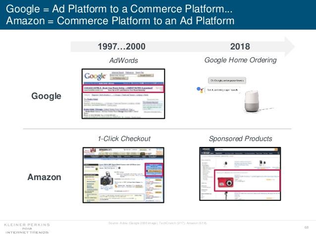 Google Is Becoming More Like Amazon