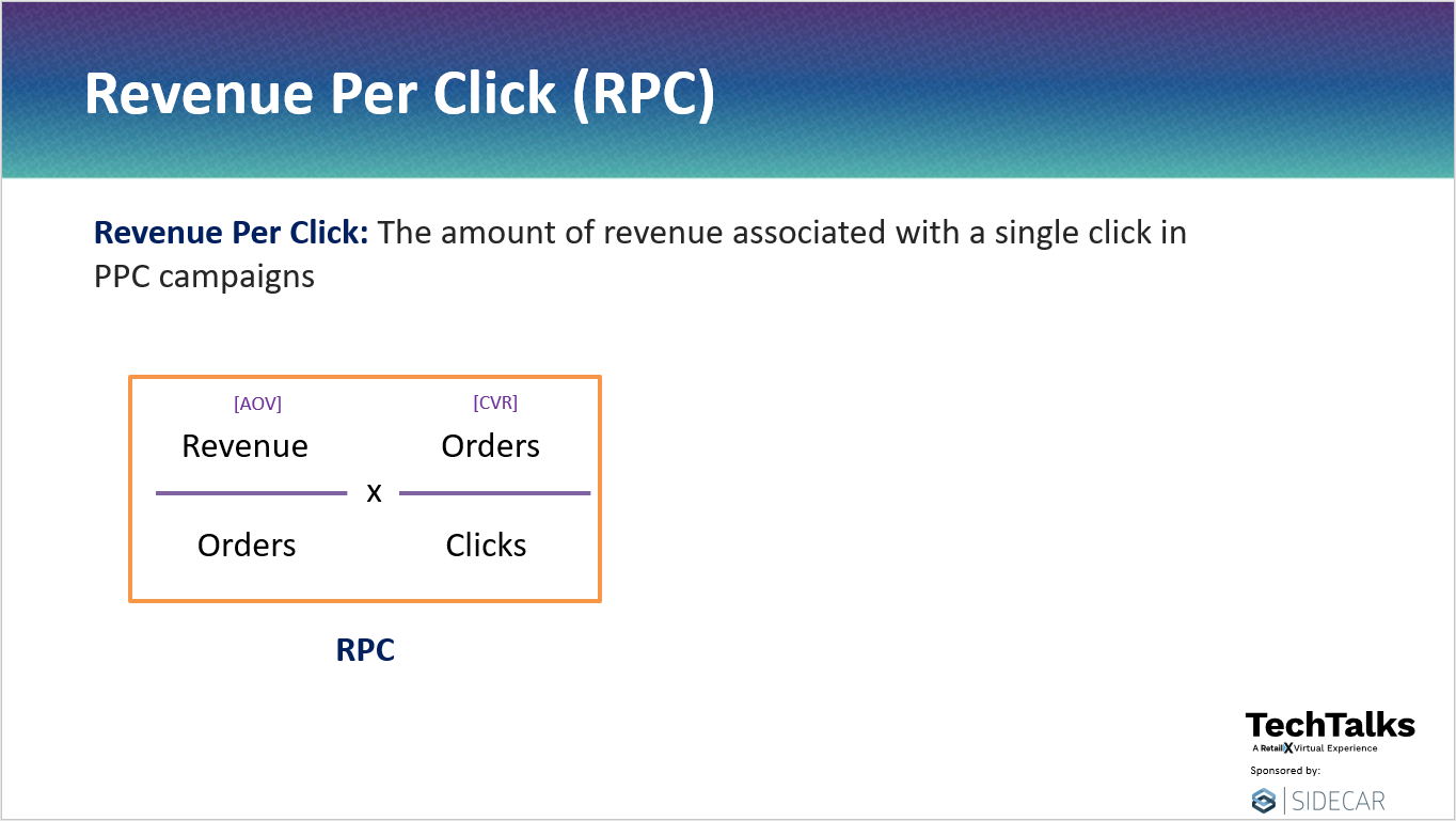 Revenue Per Click
