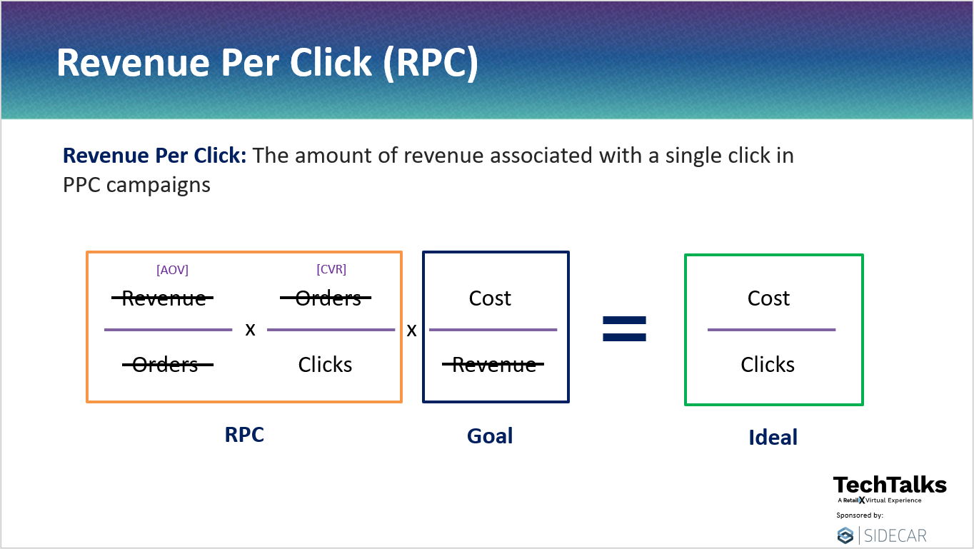 Revenue Per Click Calculation