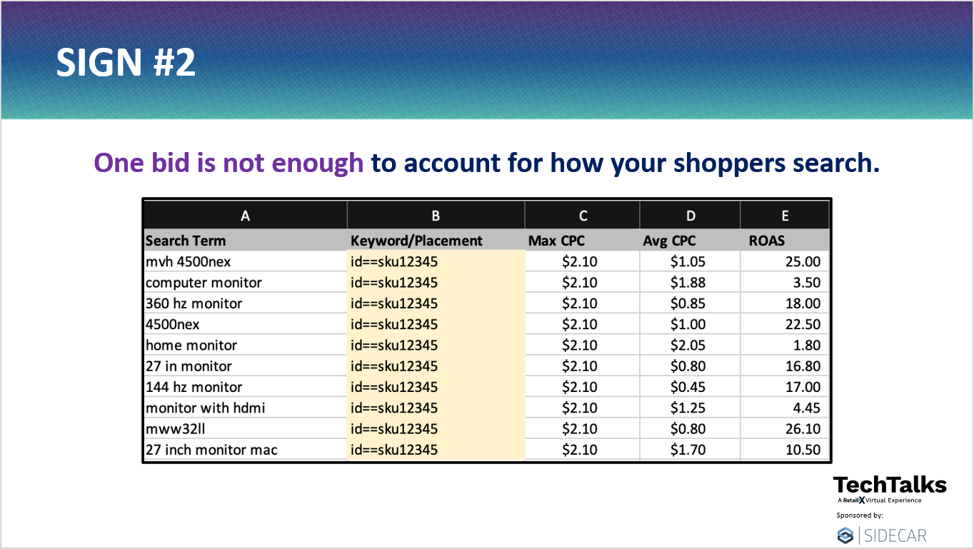 One bid is not enough to account for how your shoppers search.