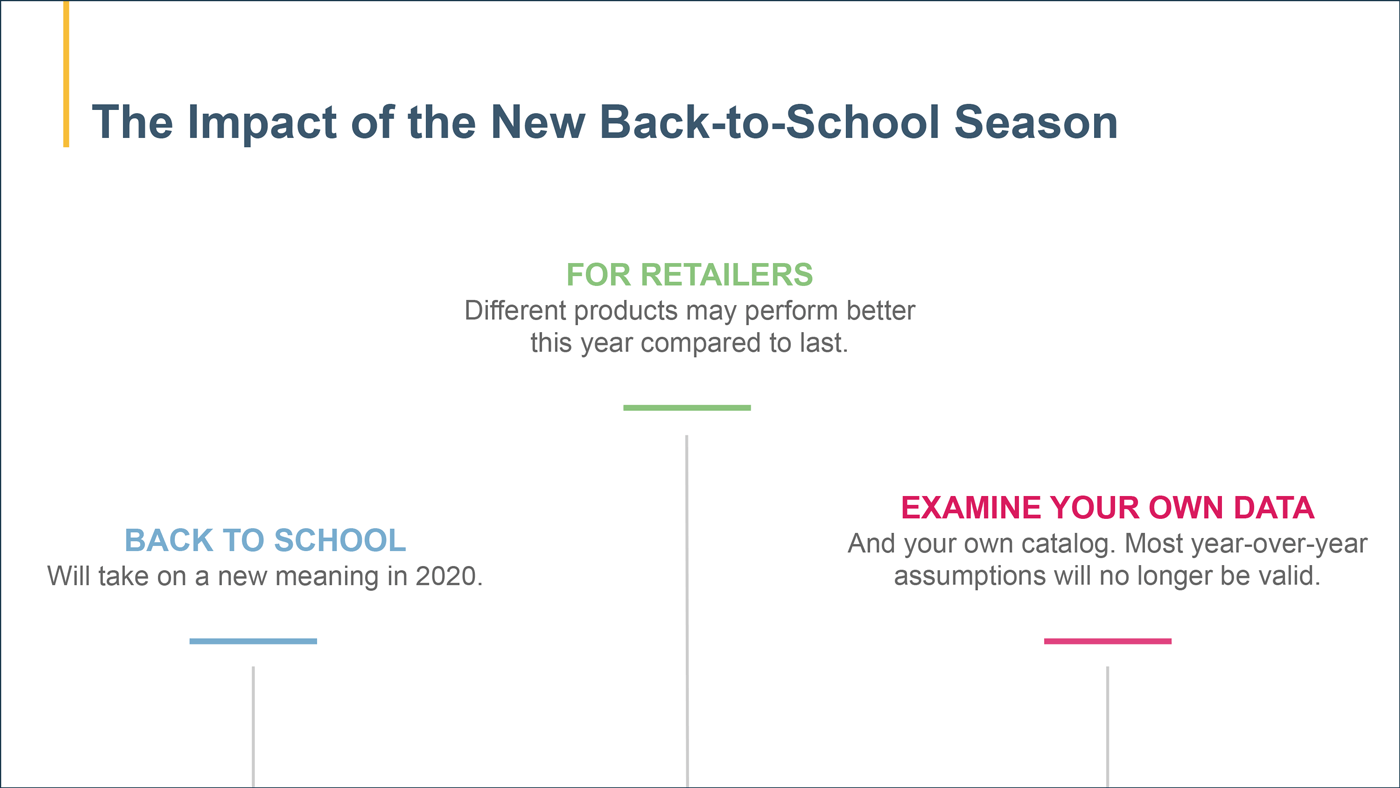 Advertising Gray Area - Back-to-School Q4 2020