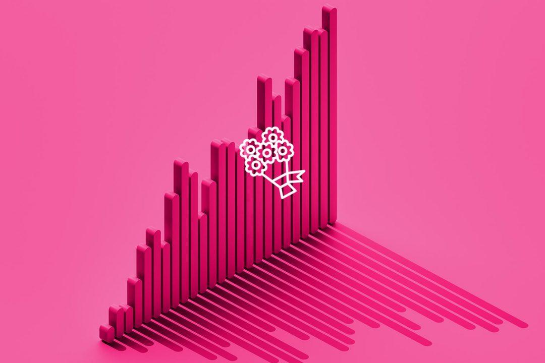 Floral Industry Statistics 2021: A Closer Look at Digital Ad Performance